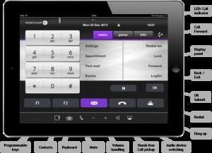 New Ip Desktop phones