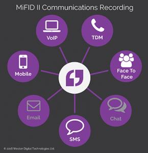 MiFID-II-media-types